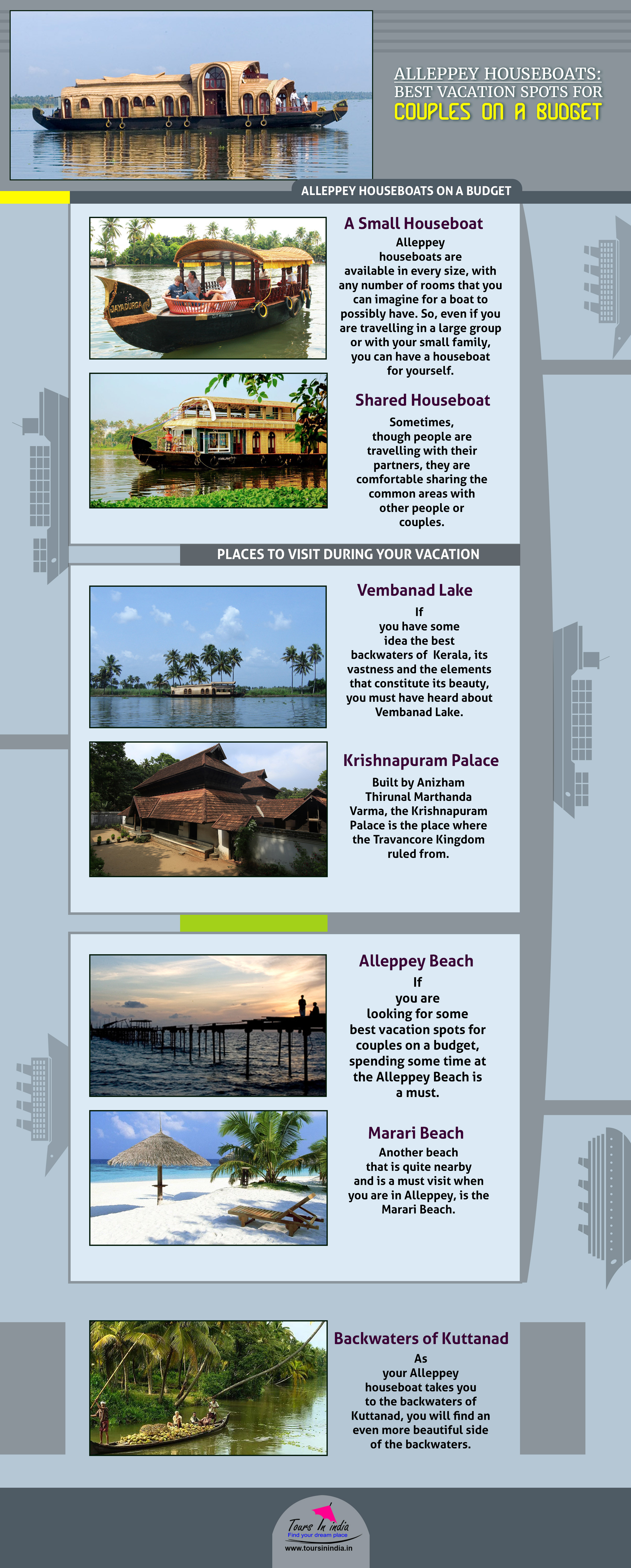 ALLEPPEY HOUSEBOATS: BEST VACATION SPOTS FOR COUPLES ON A BUDGET