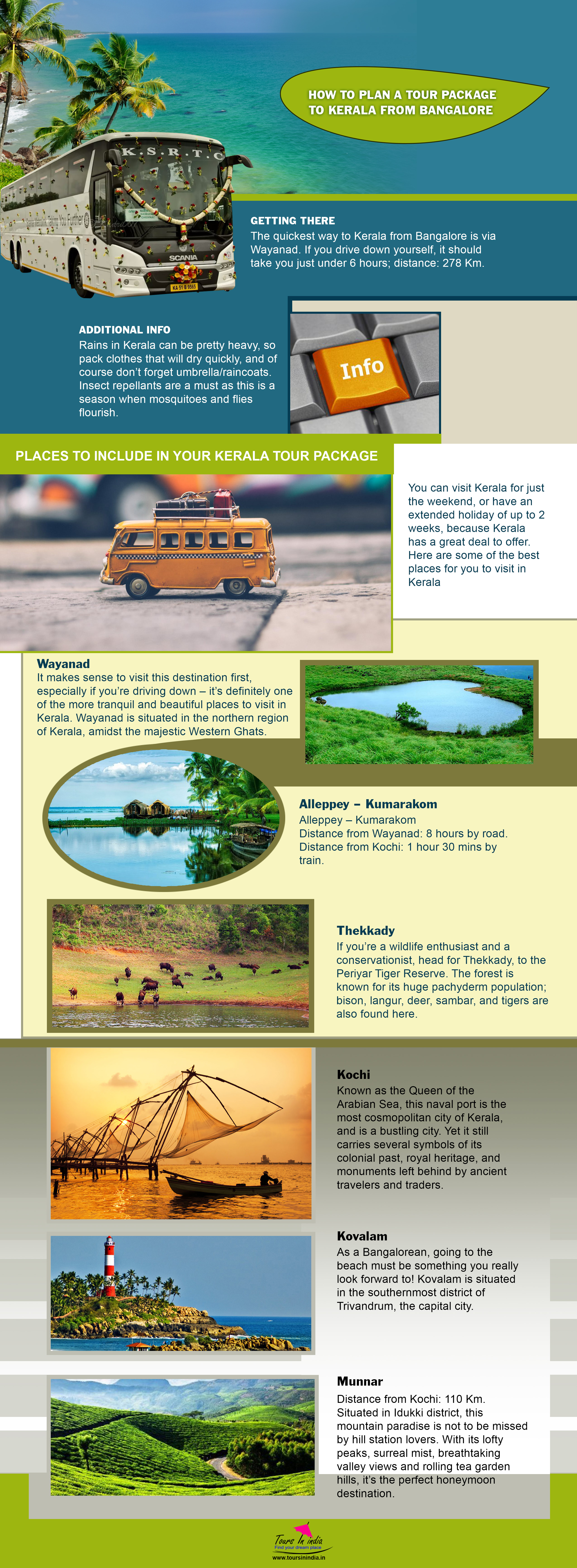 best places to visit in Thekkady